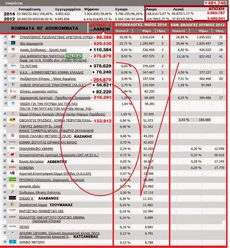 euroekloges-toso-tsipras-eisai