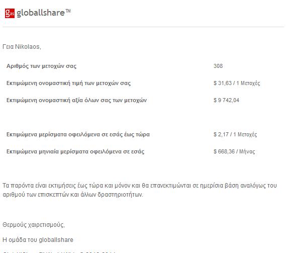 globalshare