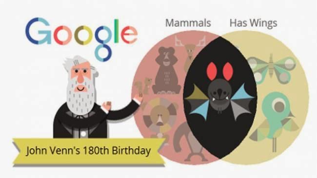 to-simerino-doodle-tis-google-tima-ton-john-venn