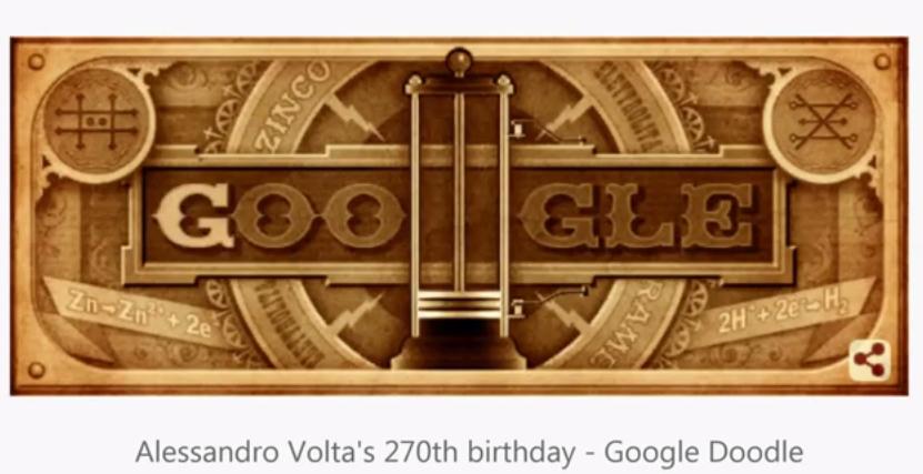 alessandro-volta-google-doodle