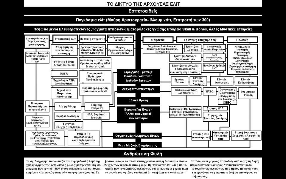 Ιστορικό συστημάτων γνωριμιών