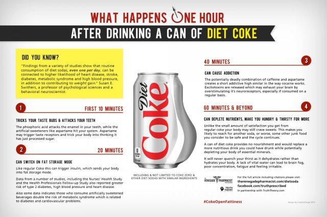 diet-cola