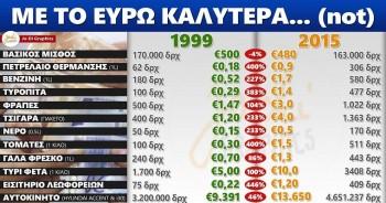 euro-draxmi1