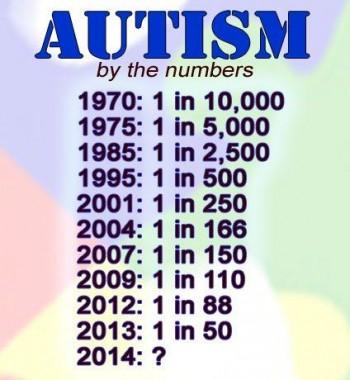 autisme-tabel