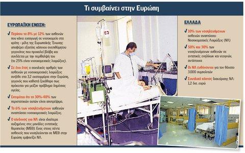«Πάρτι» θανατηφόρων ιών στα ελληνικά νοσοκομεία